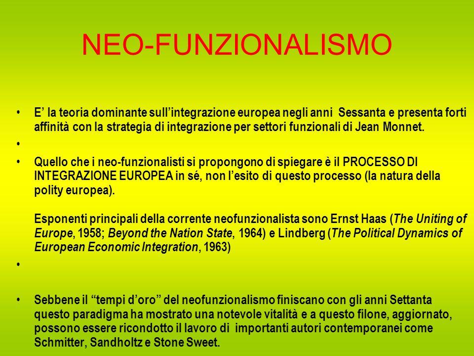 La tesi fondamentale degli intergovernativisti è che l'integrazione europea è guidata dagli interessi e dalle azioni degli stati nazionali europei.