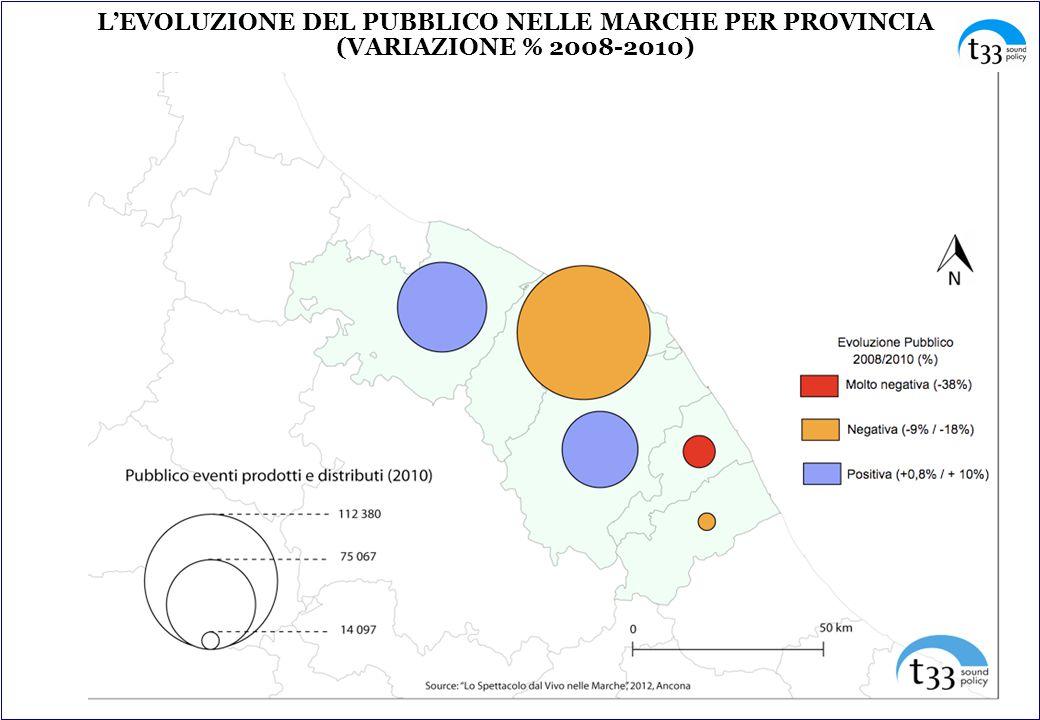 L'EVOLUZIONE DEL PUBBLICO NELLE MARCHE PER PROVINCIA (VARIAZIONE % 2008-2010)
