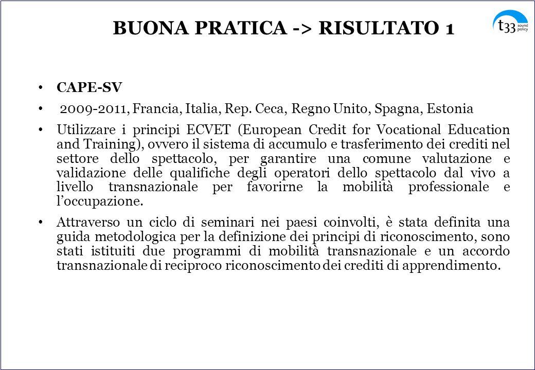 BUONA PRATICA -> RISULTATO 1 CAPE-SV 2009-2011, Francia, Italia, Rep.