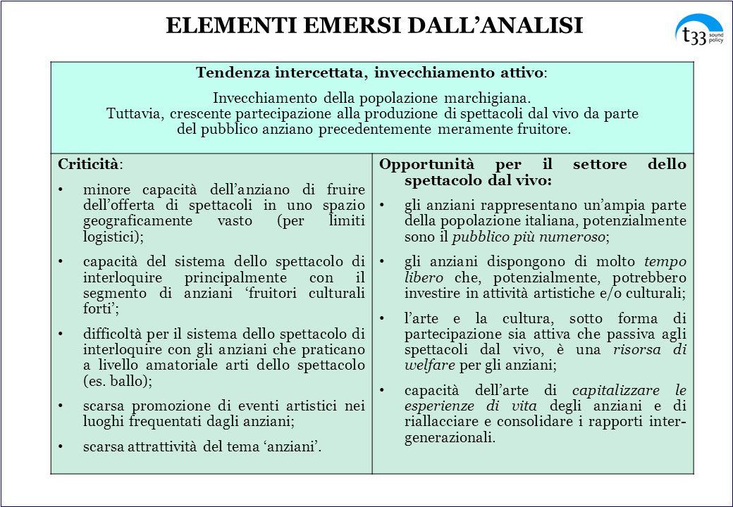 ELEMENTI EMERSI DALL'ANALISI Tendenza intercettata, invecchiamento attivo: Invecchiamento della popolazione marchigiana.