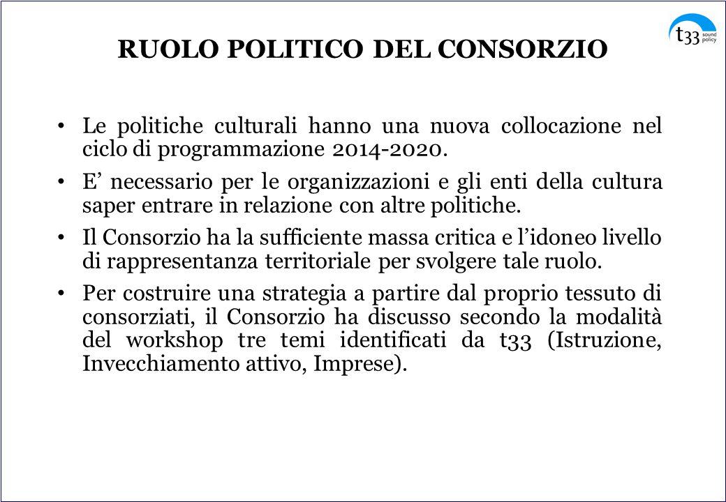RUOLO POLITICO DEL CONSORZIO Le politiche culturali hanno una nuova collocazione nel ciclo di programmazione 2014-2020.