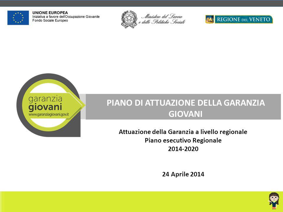 PIANO DI ATTUAZIONE DELLA GARANZIA GIOVANI Attuazione della Garanzia a livello regionale Piano esecutivo Regionale 2014-2020 24 Aprile 2014