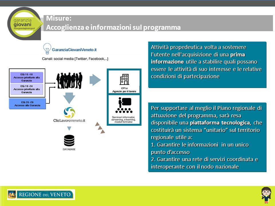 Misure: Accoglienza e informazioni sul programma Attività propedeutica volta a sostenere l'utente nell'acquisizione di una prima informazione utile a