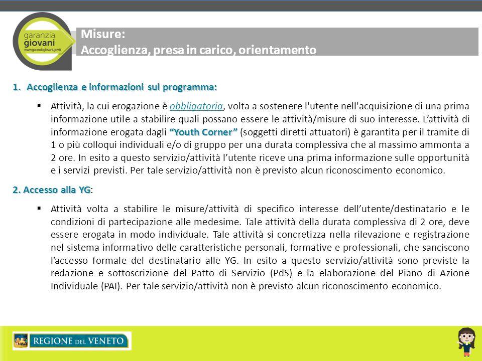 """Misure: Accoglienza, presa in carico, orientamento 1.Accoglienza e informazioni sul programma: """"Youth Corner""""  Attività, la cui erogazione è obbligat"""