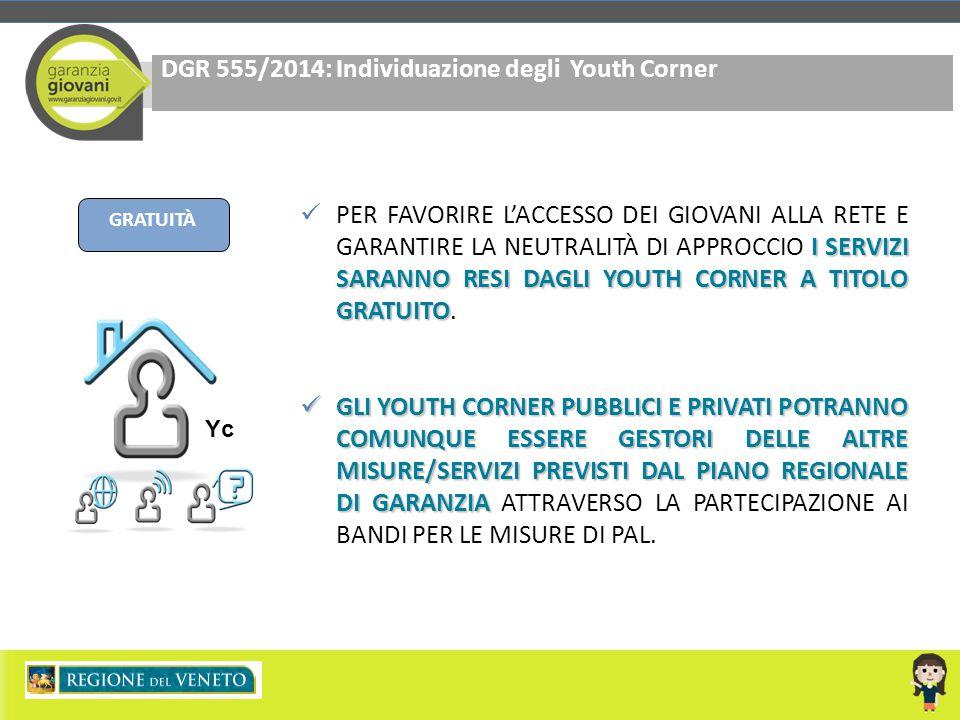 DGR 555/2014: Individuazione degli Youth Corner GRATUITÀ Yc I SERVIZI SARANNO RESI DAGLI YOUTH CORNER A TITOLO GRATUITO PER FAVORIRE L'ACCESSO DEI GIO