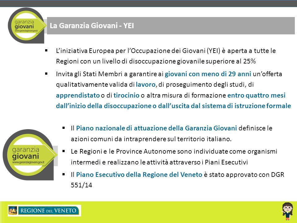 La Garanzia Giovani - YEI  L'iniziativa Europea per l'Occupazione dei Giovani (YEI) è aperta a tutte le Regioni con un livello di disoccupazione giov