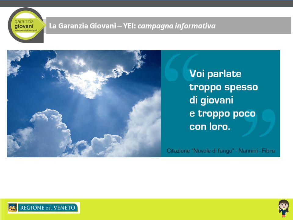 La Garanzia Giovani – YEI: campagna informativa