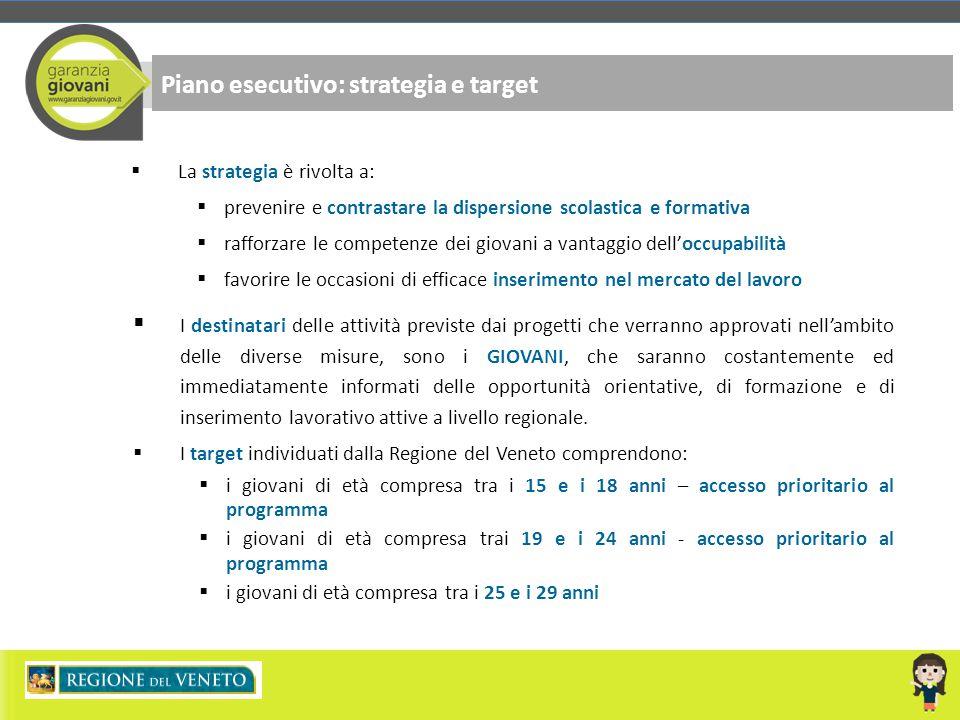 Piano esecutivo: strategia e target  La strategia è rivolta a:  prevenire e contrastare la dispersione scolastica e formativa  rafforzare le compet