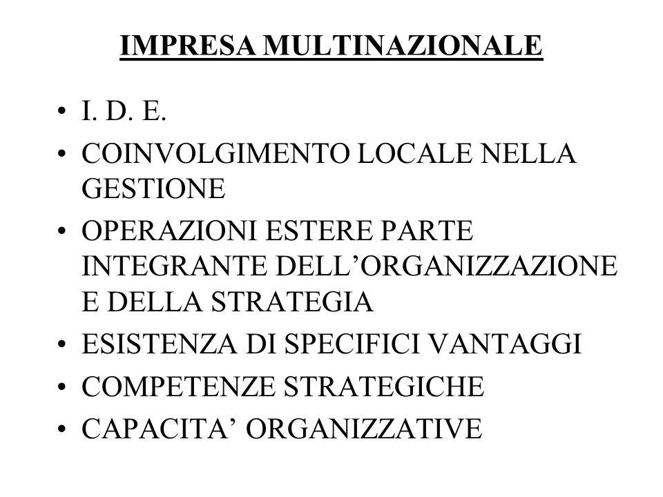 IMPRESA MULTINAZIONALE I. D. E.
