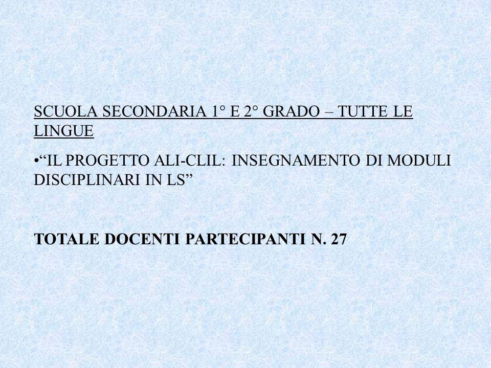 NOVITA' METODOLOGICO- DIDATTICO A CARATTERE TRASVERSALE SCUOLA ELEMENTARE L'APPRENDIMENTO COOPERATIVO IL METODO DI STUDIO AMBITO MATEMATICO: LA RISOLUZIONE DEL PROBLEMA TOTALE DOCENTI PARTECIPANTI N.