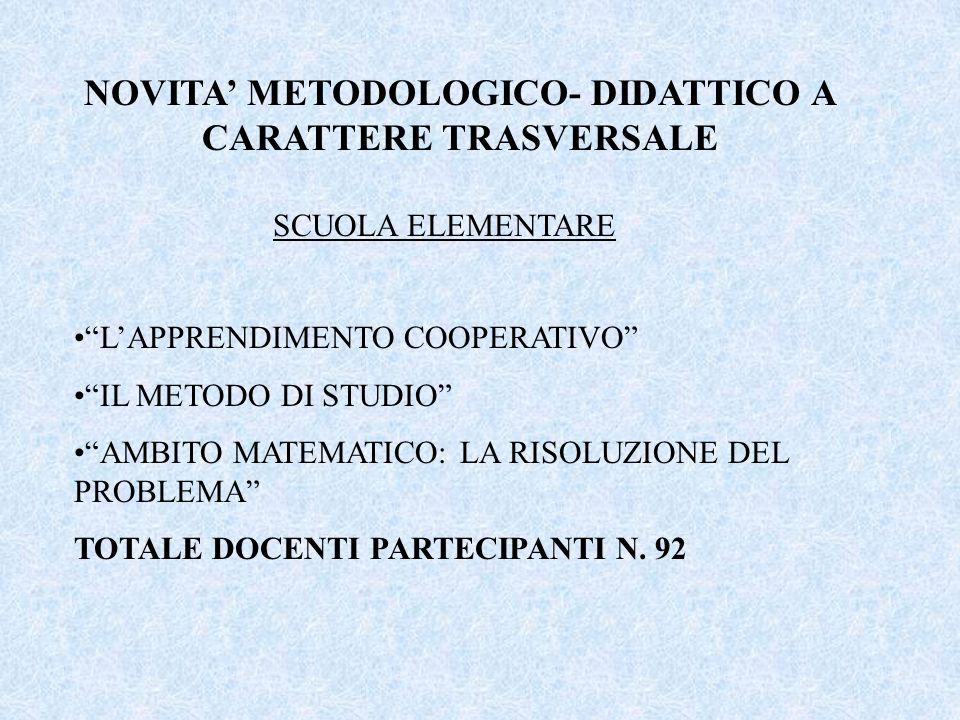 """NOVITA' METODOLOGICO- DIDATTICO A CARATTERE TRASVERSALE SCUOLA ELEMENTARE """"L'APPRENDIMENTO COOPERATIVO"""" """"IL METODO DI STUDIO"""" """"AMBITO MATEMATICO: LA R"""