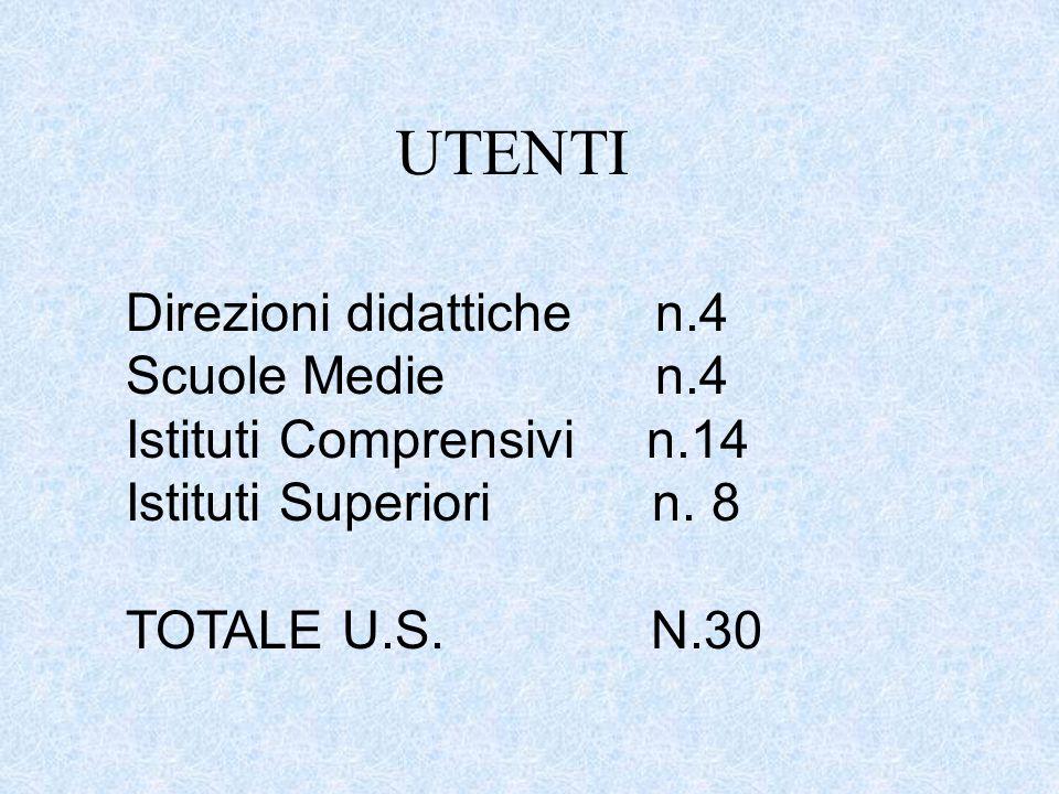 UTENTI Direzioni didattiche n.4 Scuole Medien.4 Istituti Comprensivi n.14 Istituti Superiori n. 8 TOTALE U.S. N.30