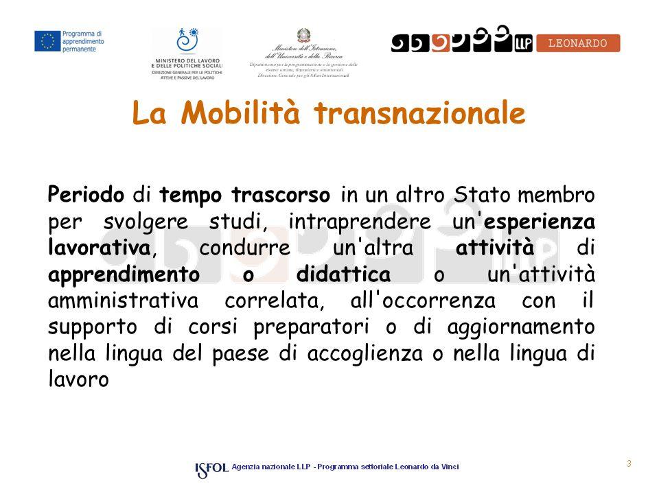 Proposte pervenute e selezionate – Bando 2010 – 2011 -2012 -2013 REGIONE LAZIO Bando 2010 Bando 2011 Bando 2012Bando 2013 n.