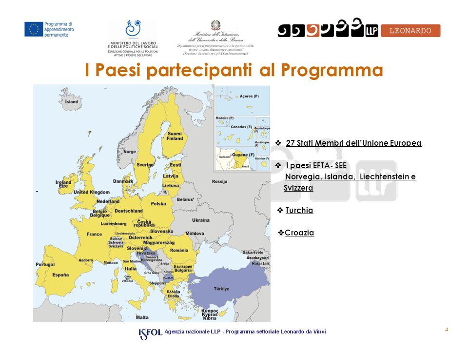 I Paesi partecipanti al Programma  27 Stati Membri dell'Unione Europea  I paesi EFTA- SEE Norvegia, Islanda, Liechtenstein e Svizzera  Turchia  Croazia 4