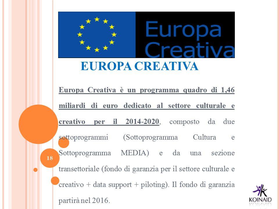 EUROPA CREATIVA Europa Creativa è un programma quadro di 1,46 miliardi di euro dedicato al settore culturale e creativo per il 2014-2020, composto da