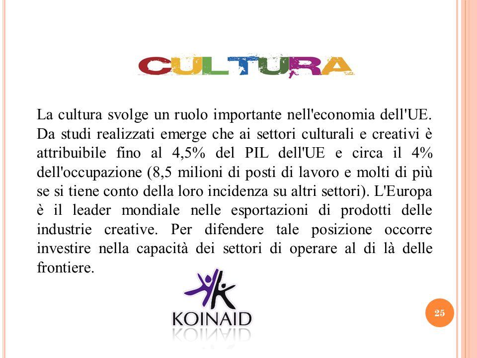 25 La cultura svolge un ruolo importante nell'economia dell'UE. Da studi realizzati emerge che ai settori culturali e creativi è attribuibile fino al