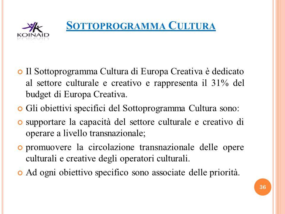 Il Sottoprogramma Cultura di Europa Creativa è dedicato al settore culturale e creativo e rappresenta il 31% del budget di Europa Creativa. Gli obiett