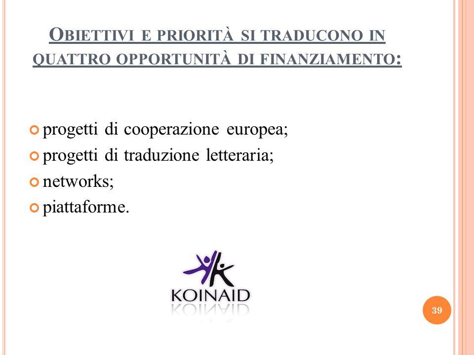 O BIETTIVI E PRIORITÀ SI TRADUCONO IN QUATTRO OPPORTUNITÀ DI FINANZIAMENTO : progetti di cooperazione europea; progetti di traduzione letteraria; netw