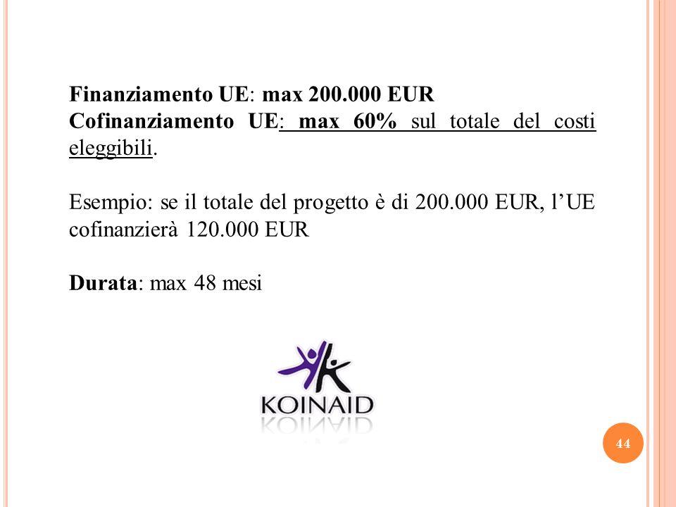 44 Finanziamento UE: max 200.000 EUR Cofinanziamento UE: max 60% sul totale del costi eleggibili. Esempio: se il totale del progetto è di 200.000 EUR,