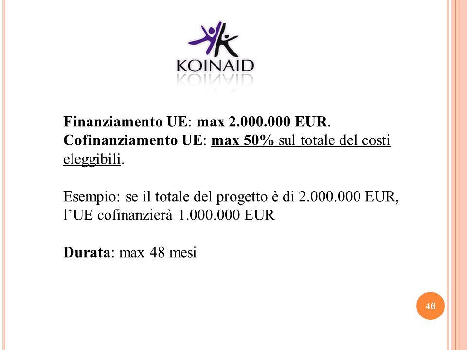 46 Finanziamento UE: max 2.000.000 EUR. Cofinanziamento UE: max 50% sul totale del costi eleggibili. Esempio: se il totale del progetto è di 2.000.000