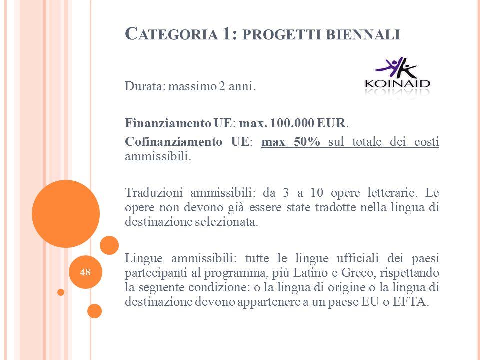 C ATEGORIA 1: PROGETTI BIENNALI Durata: massimo 2 anni. Finanziamento UE: max. 100.000 EUR. Cofinanziamento UE: max 50% sul totale dei costi ammissibi