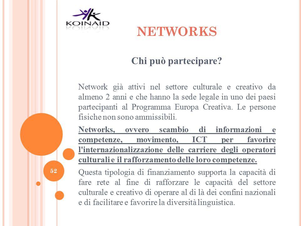 NETWORKS Chi può partecipare? Network già attivi nel settore culturale e creativo da almeno 2 anni e che hanno la sede legale in uno dei paesi parteci