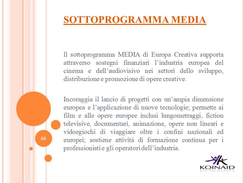 SOTTOPROGRAMMA MEDIA ll sottoprogramma MEDIA di Europa Creativa supporta attraverso sostegni finanziari l'industria europea del cinema e dell'audiovis