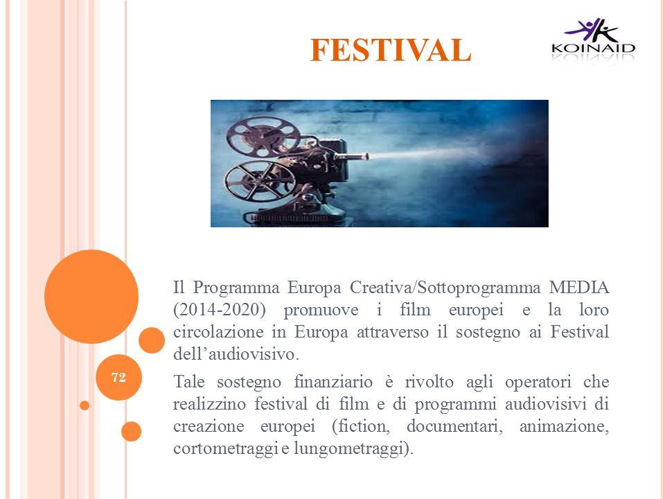 FESTIVAL Il Programma Europa Creativa/Sottoprogramma MEDIA (2014-2020) promuove i film europei e la loro circolazione in Europa attraverso il sostegno