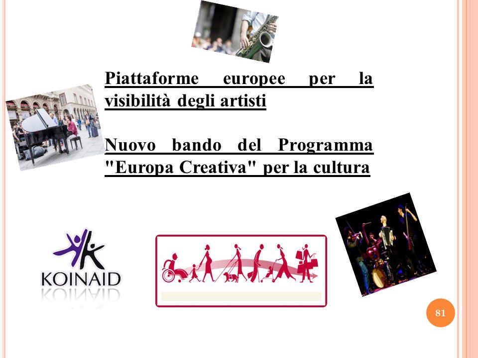 81 Piattaforme europee per la visibilità degli artisti Nuovo bando del Programma