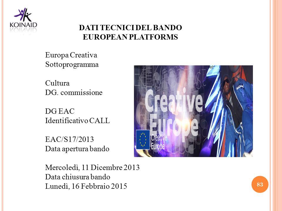 83 DATI TECNICI DEL BANDO EUROPEAN PLATFORMS Europa Creativa Sottoprogramma Cultura DG. commissione DG EAC Identificativo CALL EAC/S17/2013 Data apert