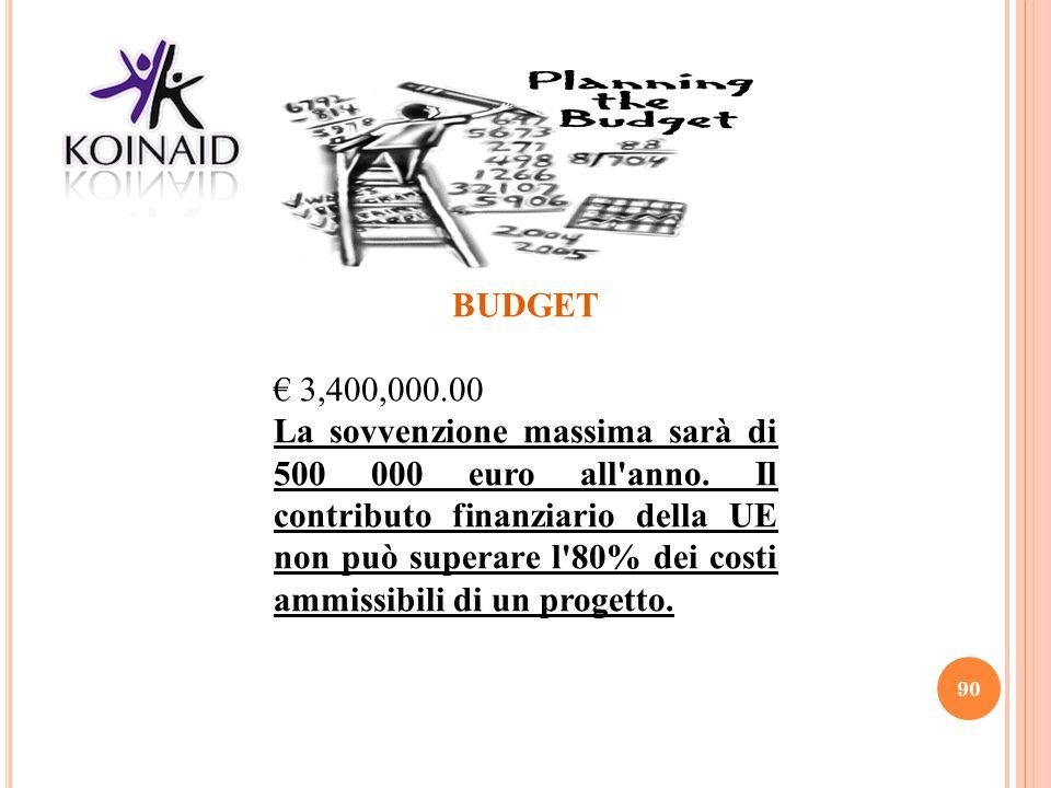 90 BUDGET € 3,400,000.00 La sovvenzione massima sarà di 500 000 euro all'anno. Il contributo finanziario della UE non può superare l'80% dei costi amm