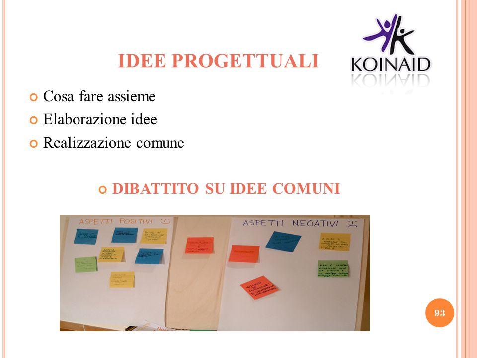 IDEE PROGETTUALI Cosa fare assieme Elaborazione idee Realizzazione comune DIBATTITO SU IDEE COMUNI 93
