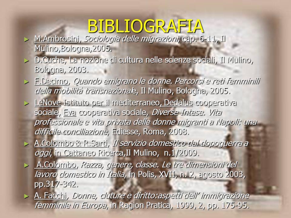 BIBLIOGRAFIA ► M.Ambrosini, Sociologia delle migrazioni, cap. 6-11, Il Mulino,Bologna,2005. ► D.Cuche, La nozione di cultura nelle scienze sociali, Il