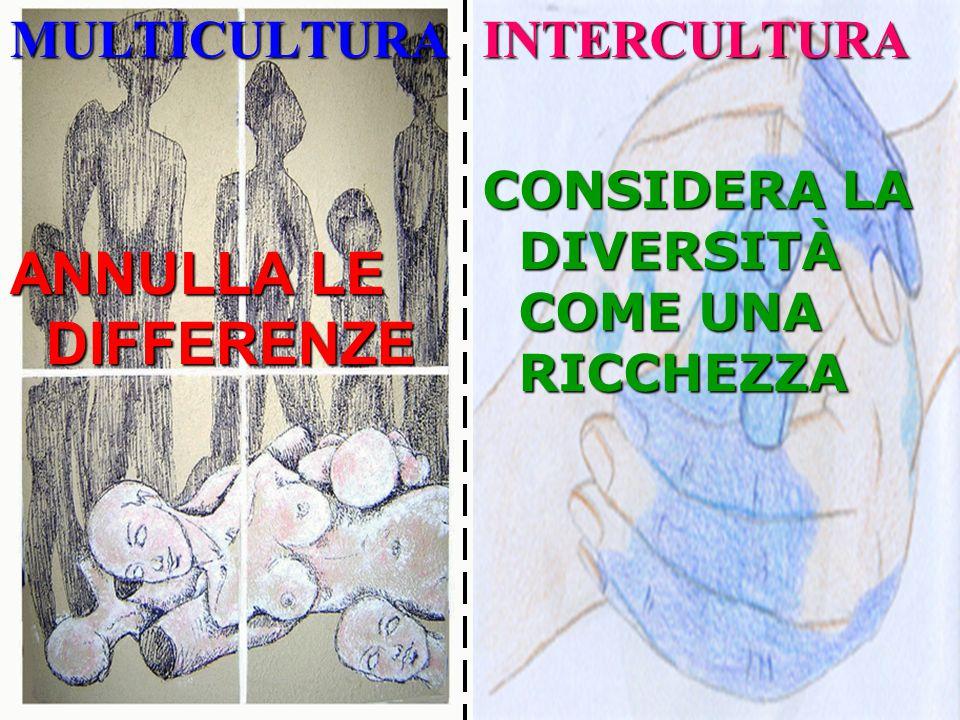 MULTICULTURA ANNULLA LE DIFFERENZE INTERCULTURA CONSIDERA LA DIVERSITÀ COME UNA RICCHEZZA