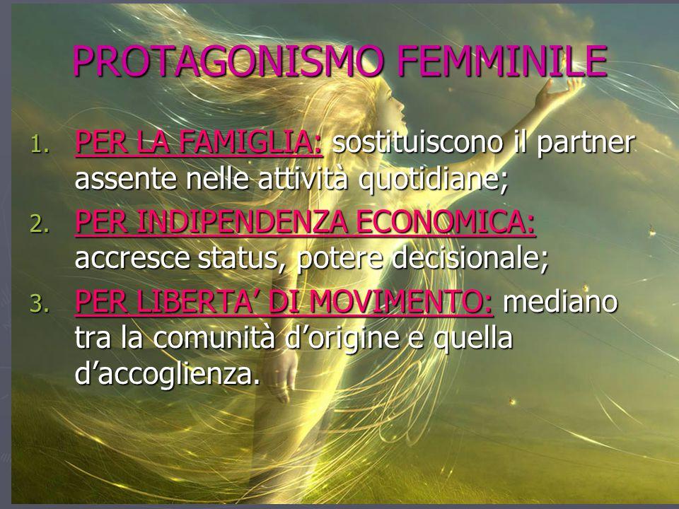 PROTAGONISMO FEMMINILE 1. PER LA FAMIGLIA: sostituiscono il partner assente nelle attività quotidiane; 2. PER INDIPENDENZA ECONOMICA: accresce status,