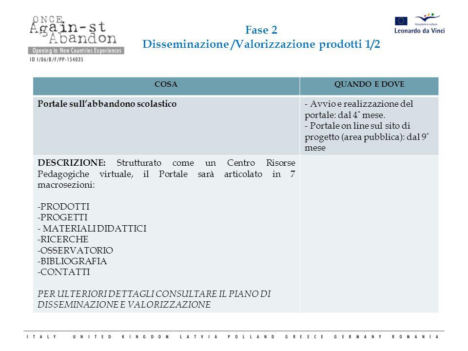 Fase 2 Disseminazione /Valorizzazione prodotti 1/2 COSAQUANDO E DOVE Portale sull'abbandono scolastico - Avvio e realizzazione del portale: dal 4 ° me