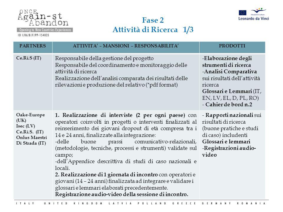 Fase 2 Attività di Ricerca 1/3 PARTNERSATTIVITA' – MANSIONI – RESPONSABILITA'PRODOTTI Ce.Ri.S (IT) Responsabile della gestione del progetto Responsabi