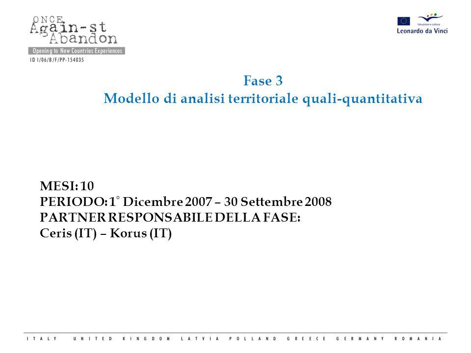 Fase 3 Modello di analisi territoriale quali-quantitativa MESI: 10 PERIODO: 1 ° Dicembre 2007 – 30 Settembre 2008 PARTNER RESPONSABILE DELLA FASE: Cer