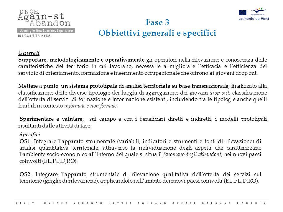 Fase 3 Obbiettivi generali e specifici Specifici OS1. Integrare l'apparato strumentale (variabili, indicatori e strumenti e fonti di rilevazione) di a