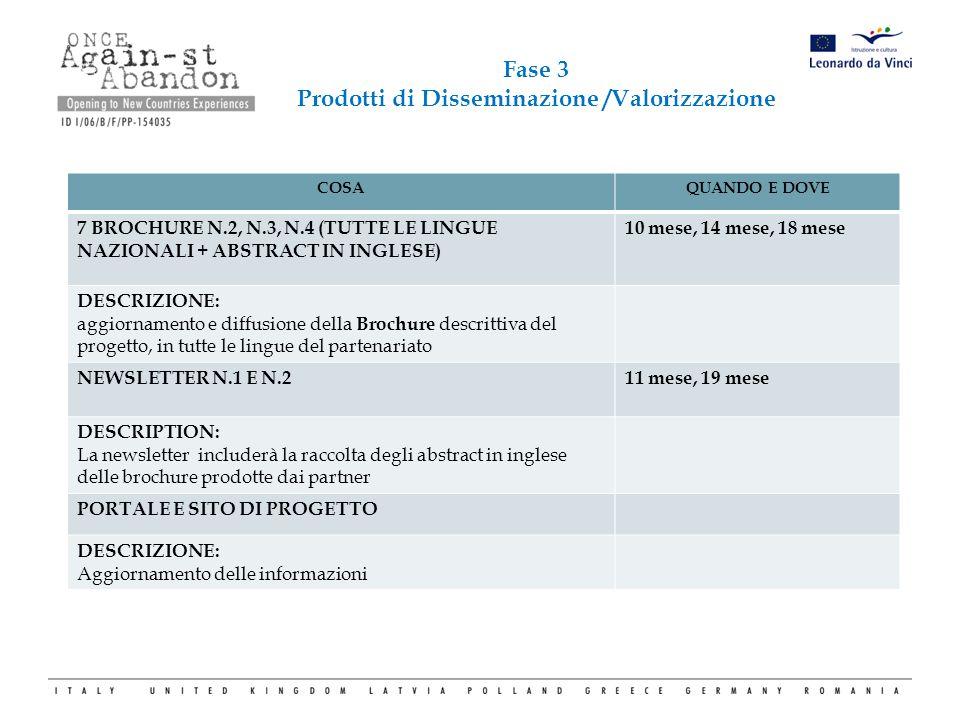 Fase 3 Prodotti di Disseminazione /Valorizzazione COSAQUANDO E DOVE 7 BROCHURE N.2, N.3, N.4 (TUTTE LE LINGUE NAZIONALI + ABSTRACT IN INGLESE) 10 mese