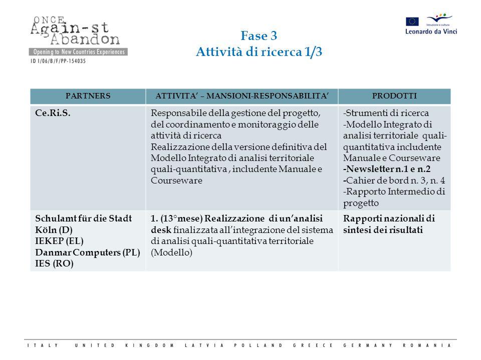 Fase 3 Attività di ricerca 1/3 PARTNERSATTIVITA' – MANSIONI-RESPONSABILITA'PRODOTTI Ce.Ri.S. Responsabile della gestione del progetto, del coordinamen