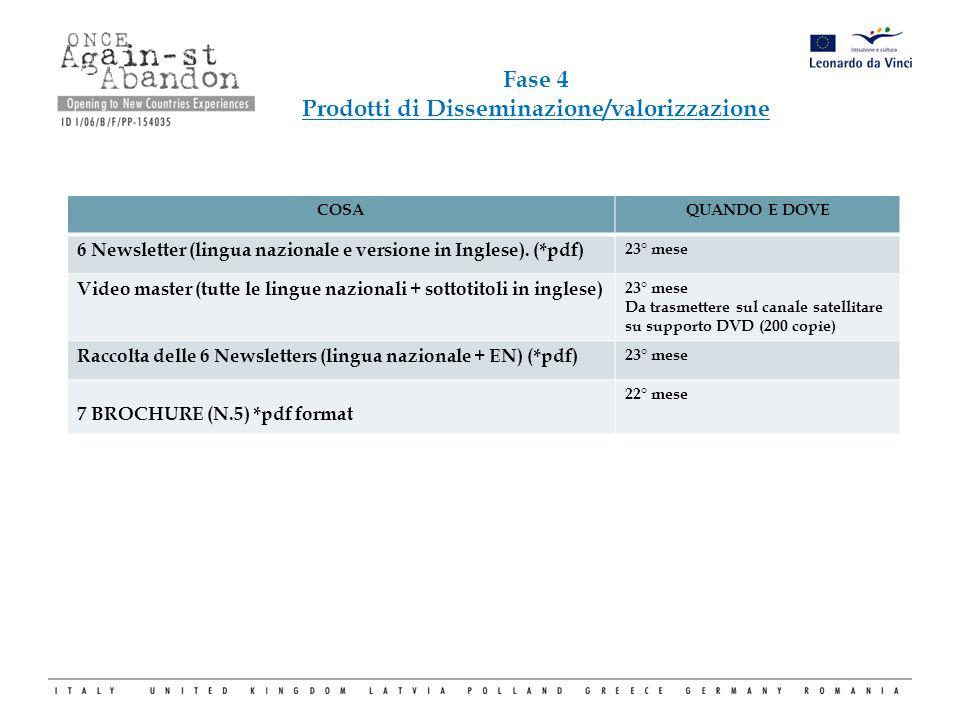 COSAQUANDO E DOVE 6 Newsletter (lingua nazionale e versione in Inglese). (*pdf) 23° mese Video master (tutte le lingue nazionali + sottotitoli in ingl