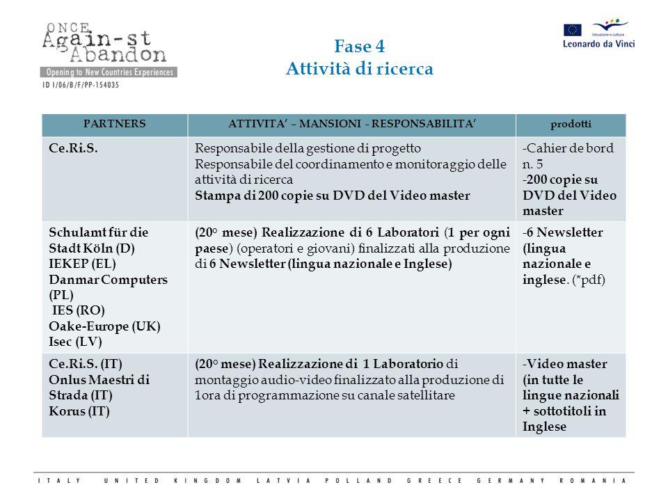 Fase 4 Attività di ricerca PARTNERSATTIVITA' – MANSIONI - RESPONSABILITA'prodotti Ce.Ri.S. Responsabile della gestione di progetto Responsabile del co