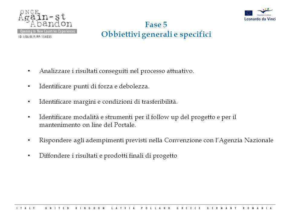 Fase 5 Obbiettivi generali e specifici Analizzare i risultati conseguiti nel processo attuativo. Identificare punti di forza e debolezza. Identificare