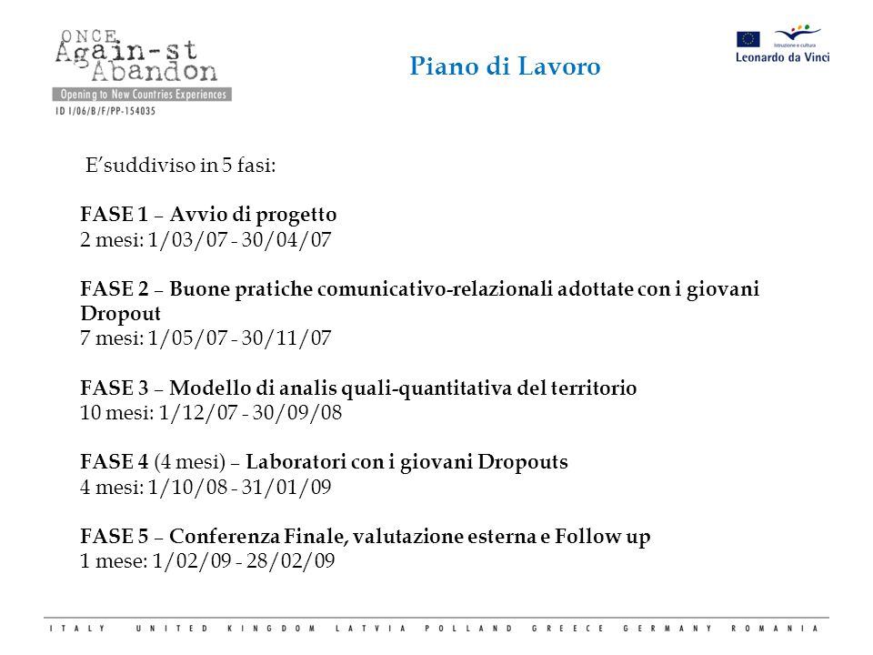 Piano di Lavoro E'suddiviso in 5 fasi: FASE 1 – Avvio di progetto 2 mesi: 1/03/07 - 30/04/07 FASE 2 – Buone pratiche comunicativo-relazionali adottate