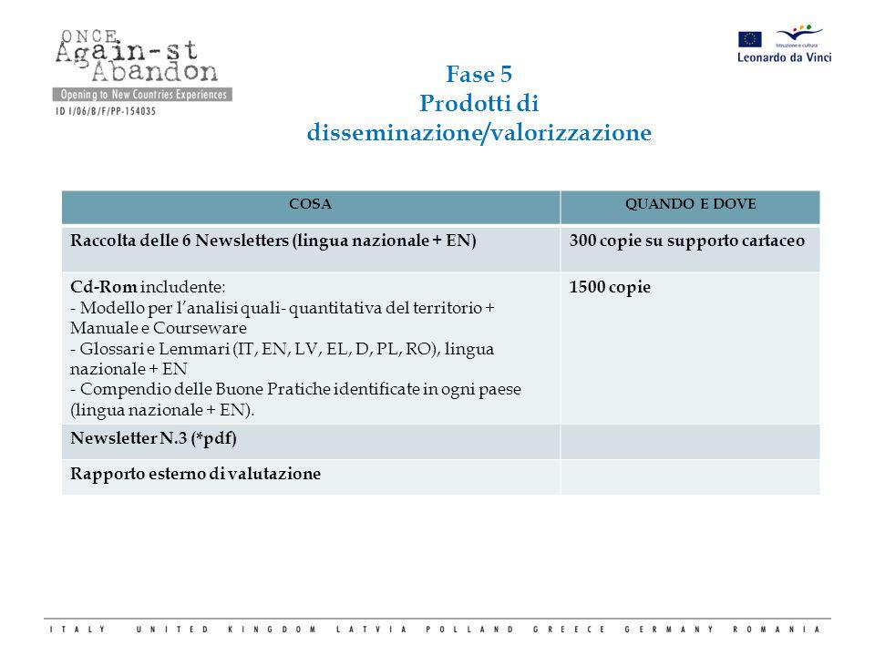 Fase 5 Prodotti di disseminazione/valorizzazione COSAQUANDO E DOVE Raccolta delle 6 Newsletters (lingua nazionale + EN)300 copie su supporto cartaceo
