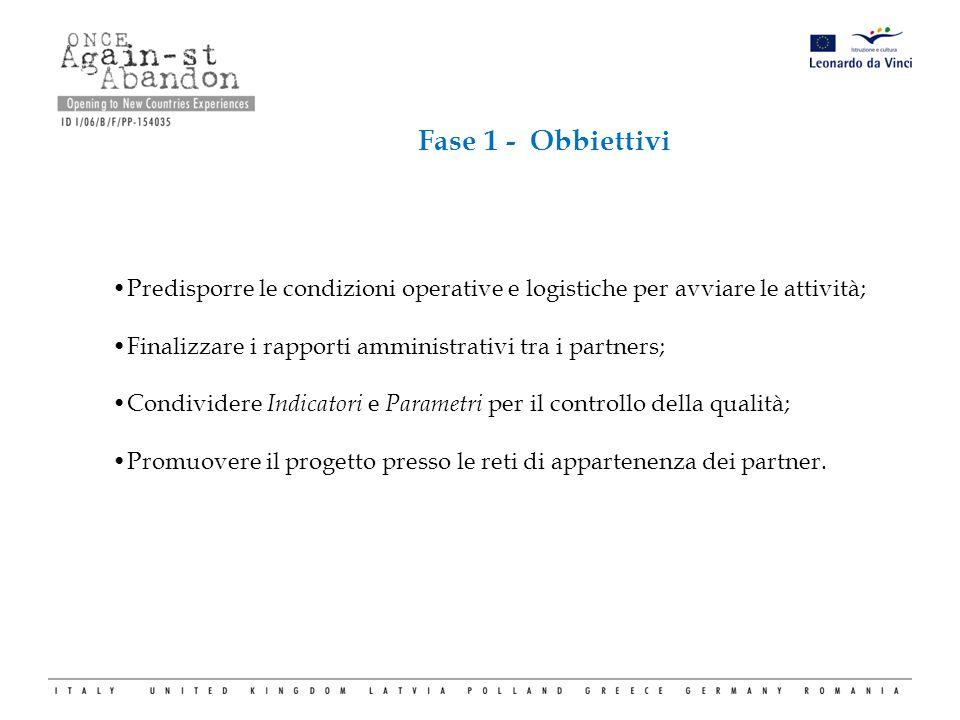 Fase 1 - Obbiettivi Predisporre le condizioni operative e logistiche per avviare le attività; Finalizzare i rapporti amministrativi tra i partners; Co