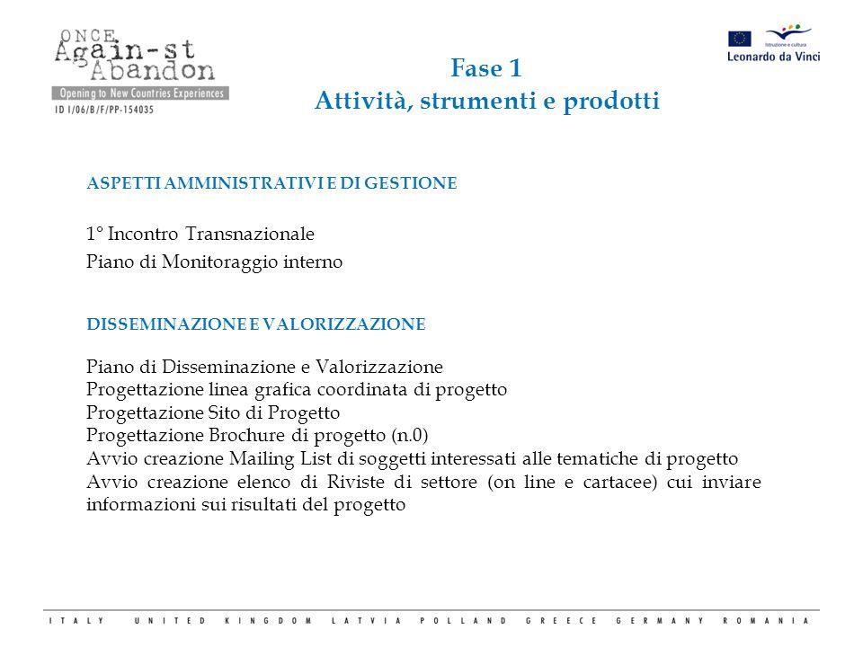 Fase 2 Buone pratiche comunicativo-relazionali adottate con i giovani dropout MESI: 7 PERIODO: 1 ° Maggio 2007 – 30 Novembre 2007 PARTNER RESPONSABILE DELLA FASE: IES (RO) - STADT KOLN (D)