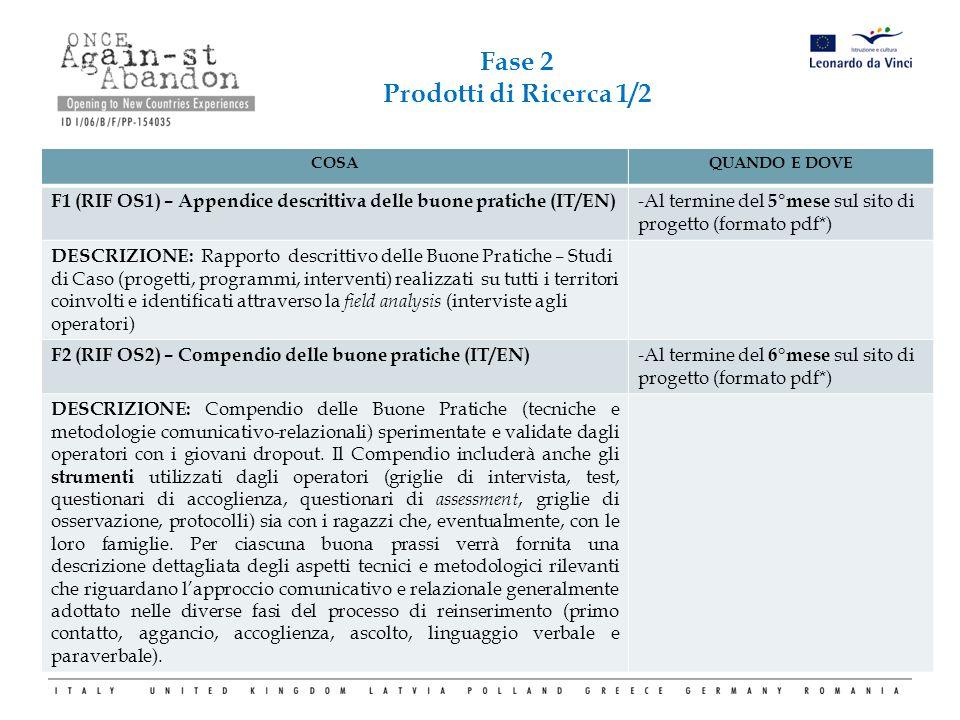 Fase 2 Prodotti di Ricerca 1/2 COSAQUANDO E DOVE F1 (RIF OS1) – Appendice descrittiva delle buone pratiche (IT/EN) -Al termine del 5 ° mese sul sito d