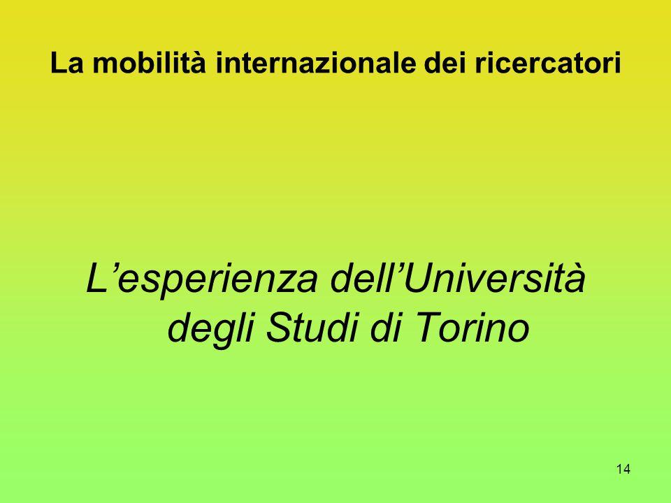 14 La mobilità internazionale dei ricercatori L'esperienza dell'Università degli Studi di Torino